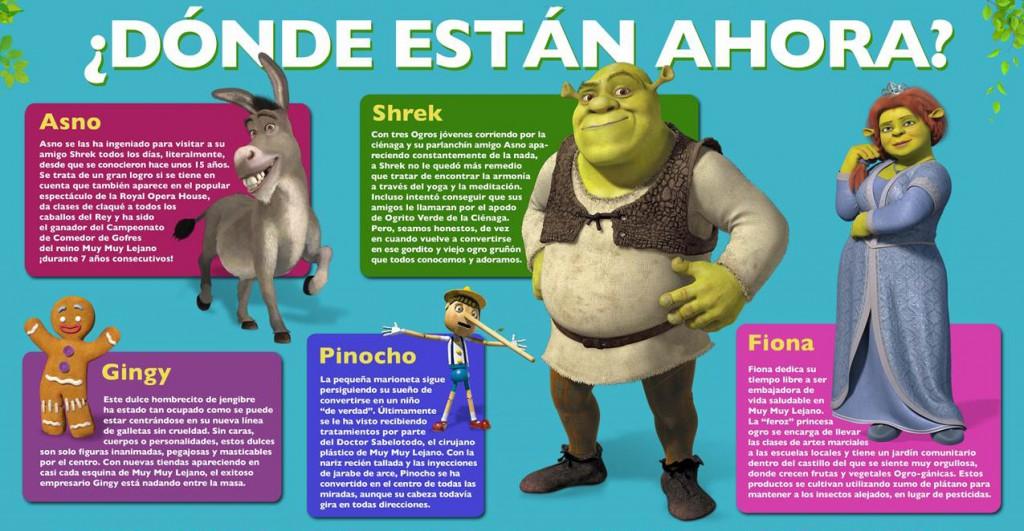 El Gancho. Que fue de Shrek1
